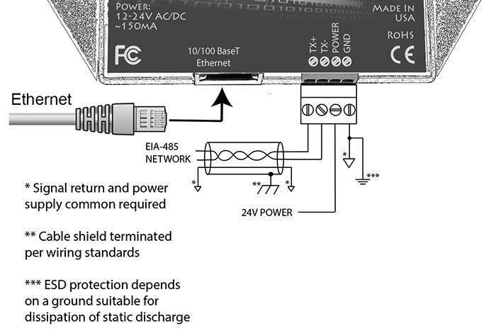 ethernet rs 485 2wire pinout diagram a hardware details  a hardware details